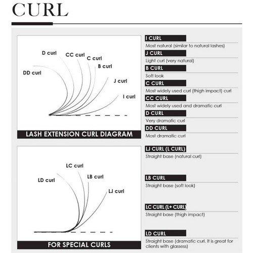resnici-dlux-curl